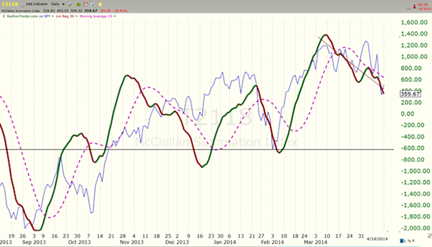 image thumb89 Long way down, the adventure for 2014 has just begun $ES F 1826 x 1807