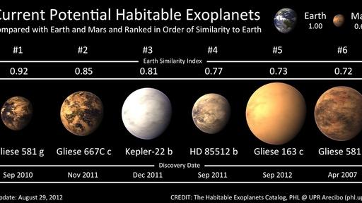 Newfound Alien Planet a Top Contender to Host Life