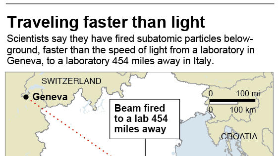Map shows path of subatomic beam from Geneva, Switzerland to Gran Sasso, Italy
