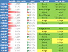 forex_strategy_us_dollar_forecast_body_Picture_1.png, Forex Analysis: Volatility Forecast to Jump in New Year