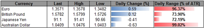 Forex_USD_to_Benefit_From_Less-Dovish_Fed_More_JPY_Weakness_Ahead_body_ScreenShot210.png, Forex: USD to Benefit From Less-Dovish Fed, More JPY Weakness Ahead
