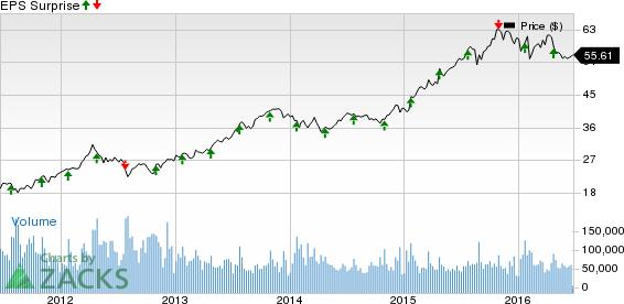 What Are the 4 Reasons to Invest in Starbucks (SBUX) Now?