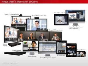 Avaya Drives the Industry's Most Comprehensive, Easy to Use Video Collaboration Solutions for the Mobile Enterprise