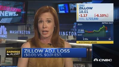 Zillow shares slip 6% on Q4 loss of one cent
