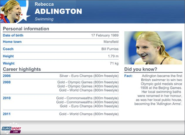 British medal hopes: Rebecca Adlington (swimming)