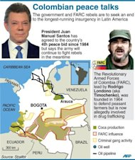 Map of Colombia showing conflict areas, with data on the government-FARC peace talks. Colombian government representatives and leftist rebels FARC kick off their first peace negotiations in a decade in Norway on Thursday in a bid to end almost 50 years of bloodshed