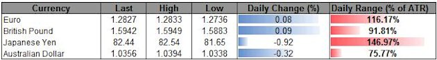 Forex_USD_Strength_To_Persist-_AUD_Eyes_1.02_On_RBA_Rate_Cut_Bets_body_ScreenShot068.png, Forex: USD Strength To Persist- AUD Eyes 1.02 On RBA Rate Cu...