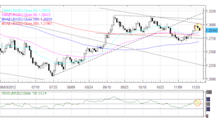 Forex_Euro_Slide_Continues_Japanese_Yen_Rebounds_on_US_Fiscal_Concerns_fx_news_currency_trading_technical_analysis_body_Picture_6.png, Forex: Euro Slide Continues; Japanese Yen Rebounds on US Fiscal Concerns