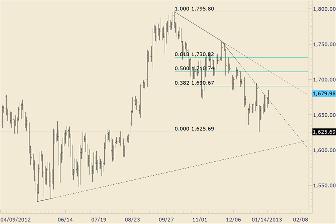 Commodity_Technical_Analysis_Gold_Breaks_Through_Trendline_Resistance_body_gold.png, Commodity Technical Analysis: Gold Breaks Through Trendline Resistance