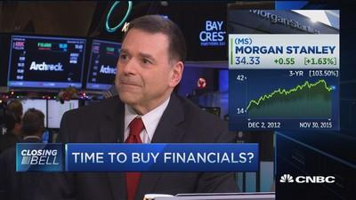 Time to buy financials?