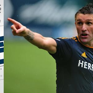 LA Galaxy 2014 Season Preview | The Scouting Report