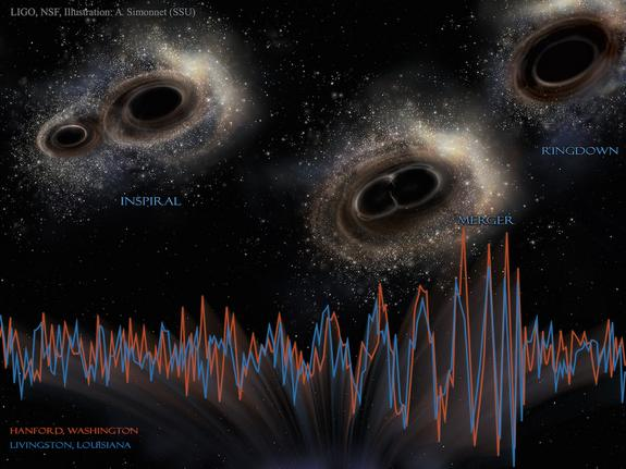 Stunning New Image Shows Gravitational Waves As Two Black Holes Merge