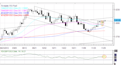 Forex_Euro_Maintains_Rebound_Yen_Back_to_Recent_Lows_After_October_CPI_fx_news_currency_trading_technical_analysis_body_Picture_4.png, Forex: Euro Mai...