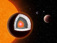 "An artist's rendition released by Yale University shows the interior of Cancri 55 e. Scientists reported the existence of a ""diamond planet"" twice the size of Earth, and eight times its mass, zooming around a nearby star"