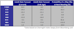 Asian-Pacific_Data_in_Focus_in_Wake_of_Fed_ECB_NFPs_body_Picture_7.png, Asian-Pacific Data in Focus in Wake of Fed, ECB, NFPs