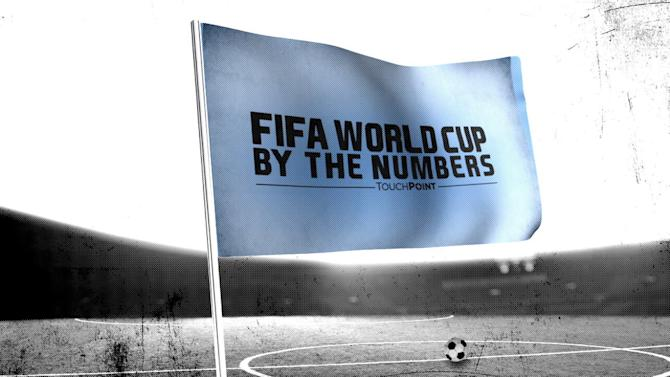 2014 FIFA WORLD CUP BY THE NUMBERS