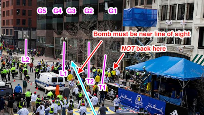 """This image made on Friday, April 19, 2013 from the a post on the imgur.com online image hosting service by user """"gdhdshdhd"""" shows analyses overlaid on photographs of the site in Boston where one of two explosives were detonated at the finish line of Monday's Boston Marathon. """"I'm seeing a lot of confusion and misinformation from news sites about where each bomb was detonated. After combing through the photos I've seen, I believe I've been able to make a solid case as to their exact location, where 'exact' in this case has an error margin of about 2-meters,"""" user """"gdhdshdhd"""" said. (AP Photo)"""