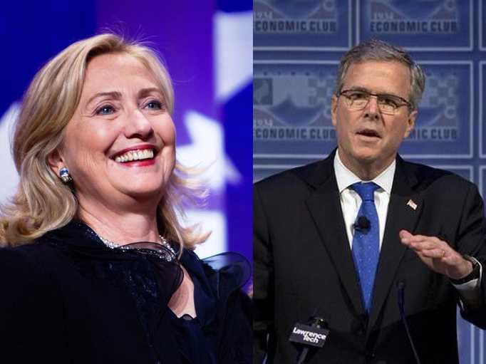 The odds are in Jeb Bush's and Hillary Clinton's favor