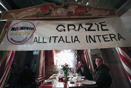 "5-Star Movement supporters celebrate in a pizzeria with a banner reading ""Thanks to the whole Italy"" in downtown Rome February 25, 2013. REUTERS/Yara Nardi"