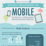 A Mobile-First Look at Holiday Engagement (Infographic)
