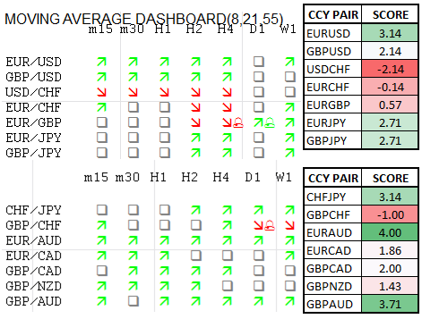 Momentum_Scorecard_Euro_and_Sterling_to_Outperform_versus_AUD_body_Picture_1.png, Momentum Scorecard: Euro and Sterling to Outperform versus AUD