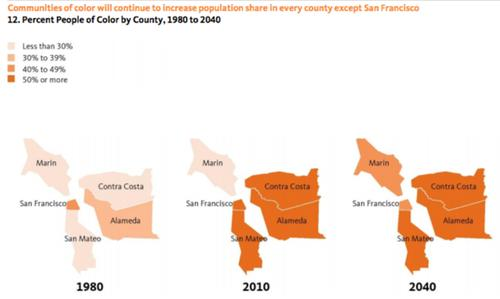 The Numbers: SF Is on Track to Be the Whitest County in the Region By 2040