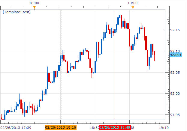 Forex_News_USDJPY_Unmoved_on_Retail_Trade_Report_body_Picture_1.png, Forex News: USD/JPY Unmoved on Retail Trade Report