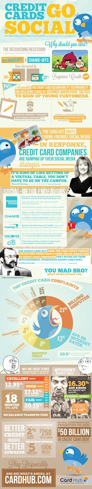 How Credit Card Companies Lure Customers on Social Media [INFOGRAPHIC]