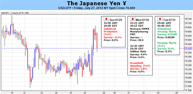 Japanese_Yen_Reversal_To_Take_Shape_Amid_Deviation_In_Policy_Outlook_body_Picture_5.png, Japanese Yen Reversal To Take Shape Amid Deviation In Policy Outlook