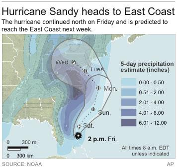 Map shows projected path of Hurricane Sandy and along with another storm set to hit the Northeast and will include potential rainfall accumulations.