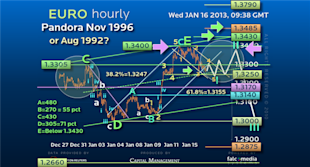 Guest_Commentary_EURUSD_Larger_the_Gap_Bigger_the_Profit_body_Picture_2.png, Guest Commentary: EUR/USD - Larger the Gap, Bigger the Profit
