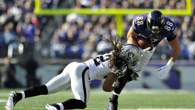Baltimore Ravens tight end Dennis Pitta (88) tries to break away from Oakland Raiders outside linebacker Philip Wheeler as he rushes the ball in the first half of an NFL football game in Baltimore, Sunday, Nov. 11, 2012. (AP Photo/Gail Burton)