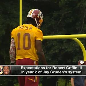 Expectations for Washington Redskins quarterback Robert Griffin III in 2015