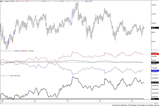 Swiss_Franc_Trend_Long_Term_Signal_from_COT_body_crude.png, Swiss Franc Trend Long Term Signal from COT