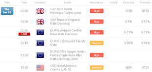 Forex_Euro_Rallies_on_Strong_Spanish_Bond_Auction_ECB_Ahead_forex_news_technical_analysis_fundamental_analysis_body_x0000_i1031.png, Forex: Euro Rallies on Strong Spanish Bond Auction - ECB Ahead