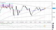 Forex_Euro_Slide_Continues_as_US_Dollar_Rallies_Ahead_of_November_NFPs_fx_news_technical_analysis_body_Picture_3.png, Forex: Euro Slide Continues as U...