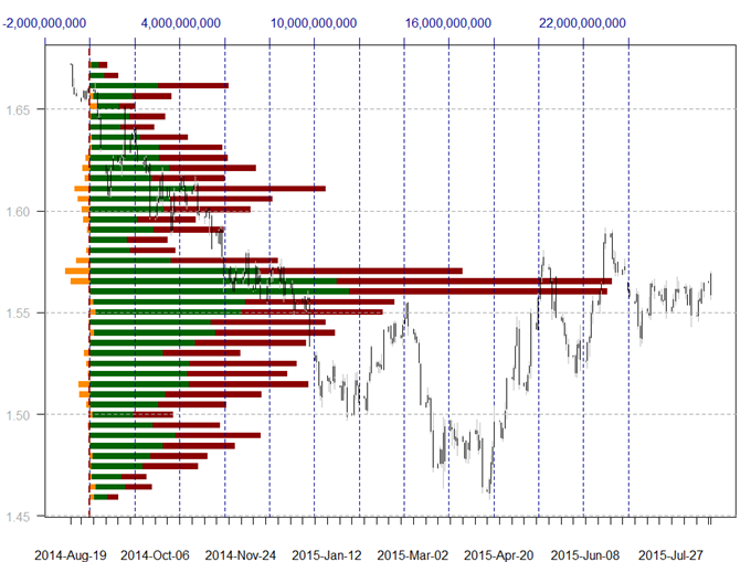 Strategy Series, Part 8: Opening Range Breakouts | DailyFX