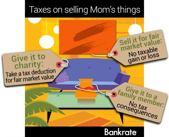 Taxes on selling Mom's things | Living room retro style: copyright Jana Guothova/Shutterstock.com, Sales tags: copyright little Whale/Shutterstock.com...