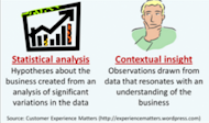 The Contextual Side of Customer Experience Analytics image Satistical vs Insight 300x177