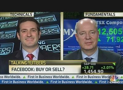 Talking Numbers: Buy or Sell Facebook?