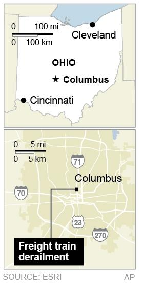 Locates freight train fire in Columbus, Ohio