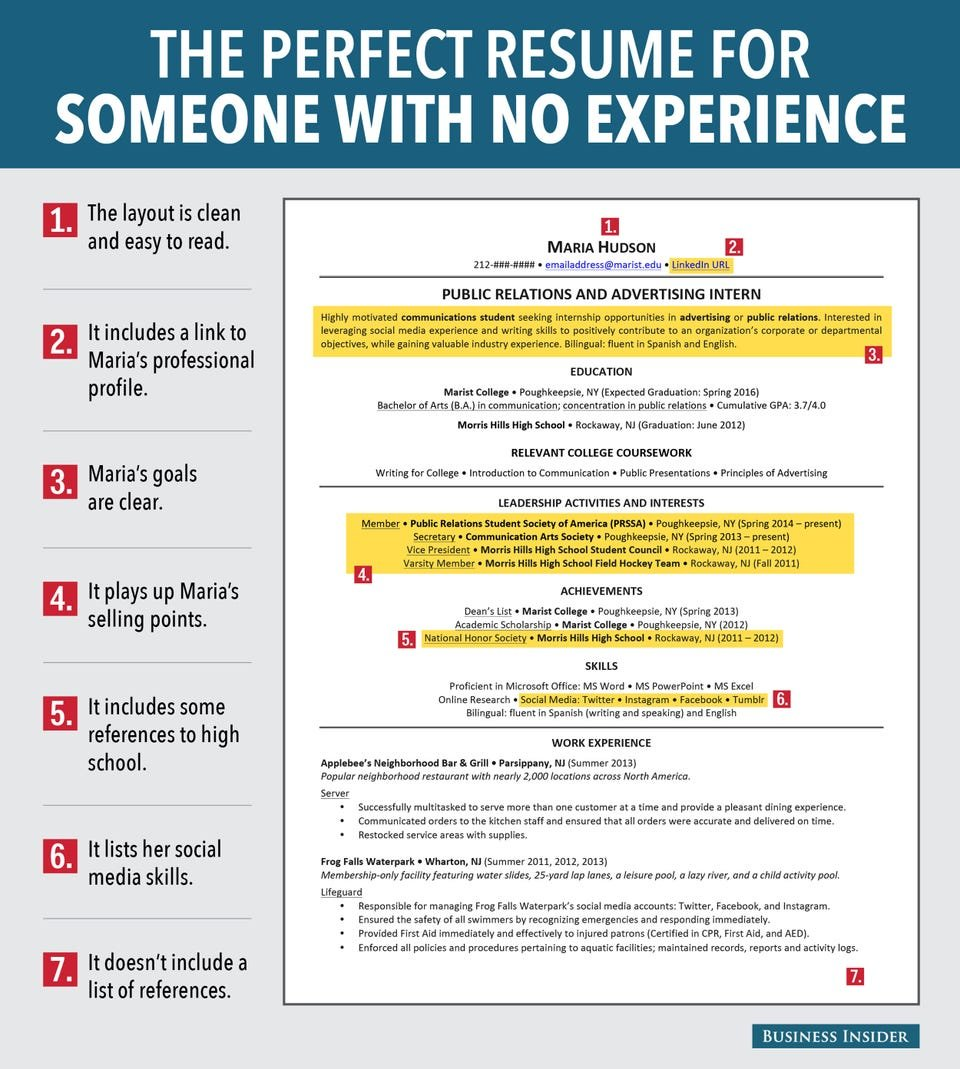 Sample Resume No Experience: 7 Reasons This Is An Excellent Resume For Someone With No