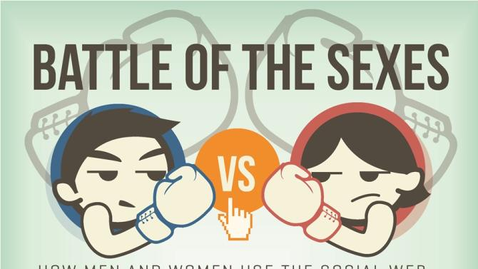 Women Win Facebook, Twitter, Zynga; Men Get LinkedIn, Reddit [INFOGRAPHIC]