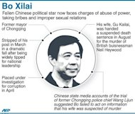Graphic on Bo Xilai and the political scandal that has led to his fall