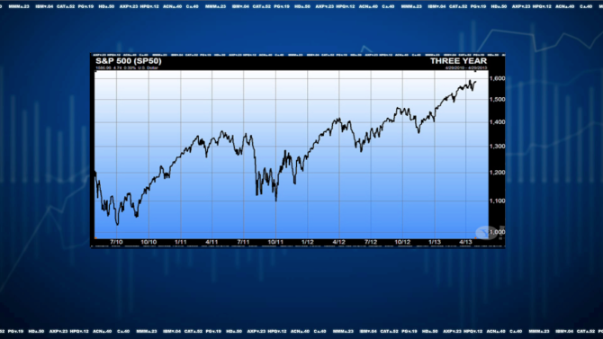 Sell in May and Go Where? Preparing for the Market's Slow Season