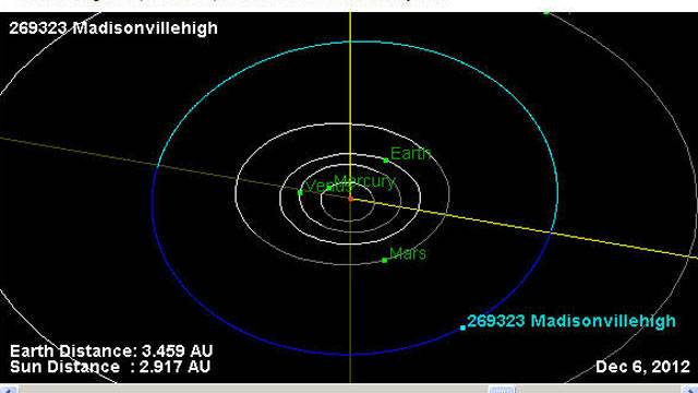 Texas Students Discover Asteroid
