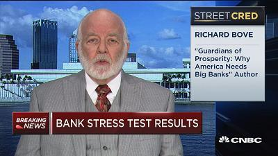 Expect big boosts in bank dividends after stress test, experts say