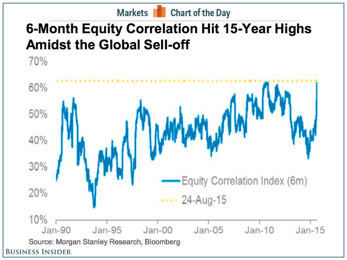 A historic manifestation of panic in the stock market