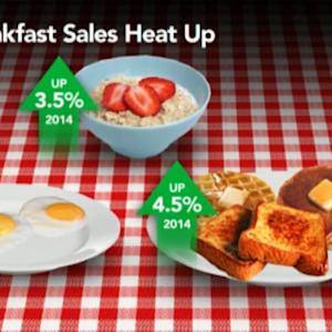 Will Kellogg's Cereal Sales Ever Return to Normal?