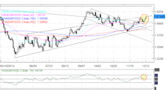 Forex_US_Dollar_Down_Before_Hyped_FOMC_Meeting__What_to_Expect_fx_news_technical_analysis_body_Picture_5.png, Forex: US Dollar Down Before Hyped FOMC ...
